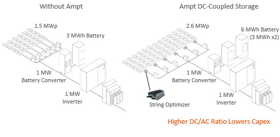 HighDC-Comparison1
