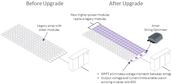AddDcPower-ReplacingModulesW
