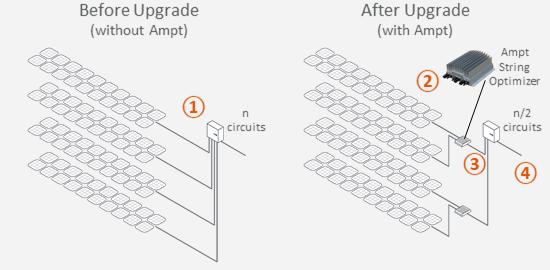 Upgrade-BeforeAndAfterAmptG
